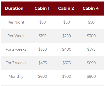 Retreat Cabin Rates